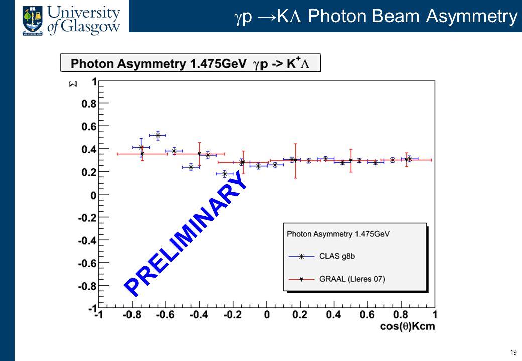 19  p →K  Photon Beam Asymmetry PRELIMINARY