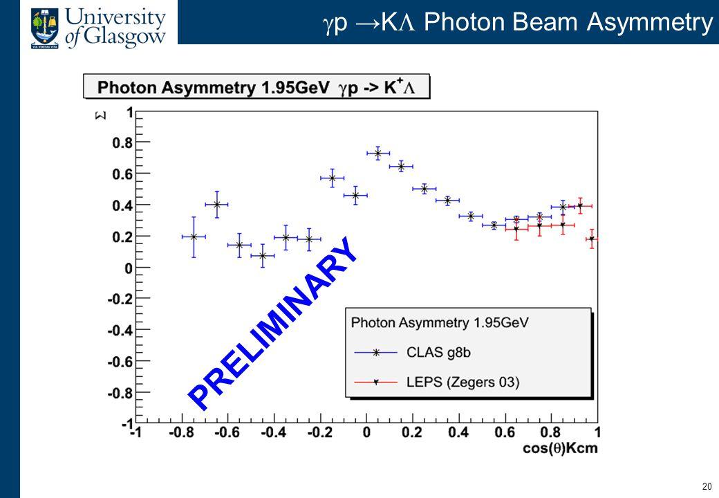 20  p →K  Photon Beam Asymmetry PRELIMINARY