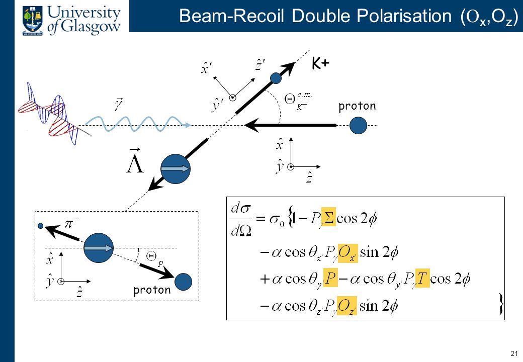 21 Beam-Recoil Double Polarisation (  x,O z ) proton K+K+