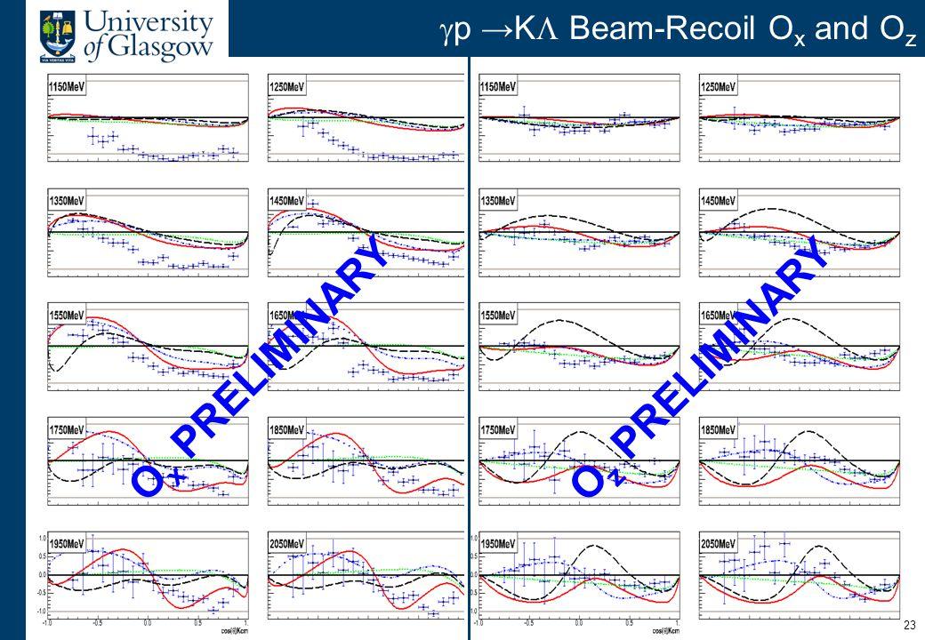23  p →K  Beam-Recoil O x and O z O x PRELIMINARY O z PRELIMINARY