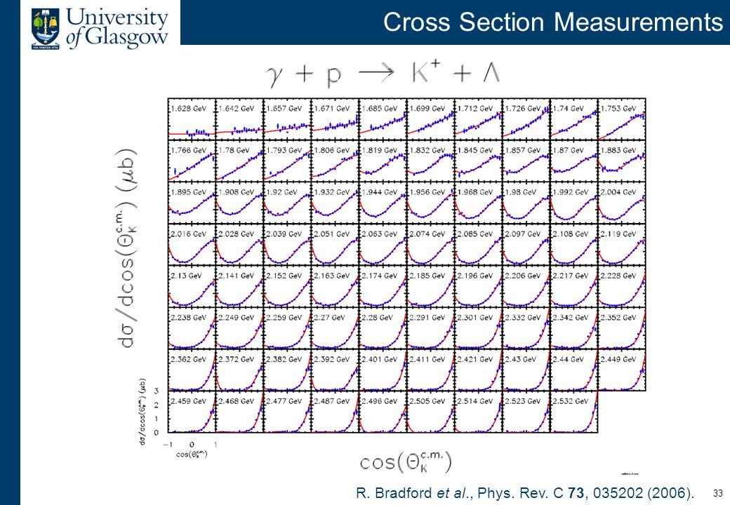 33 Cross Section Measurements R. Bradford et al., Phys. Rev. C 73, 035202 (2006).