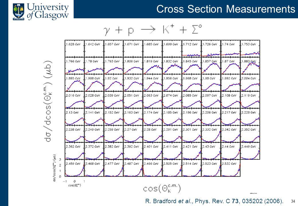 34 Cross Section Measurements R. Bradford et al., Phys. Rev. C 73, 035202 (2006).