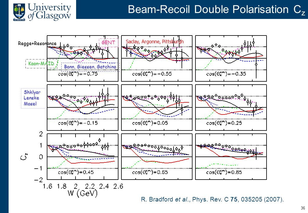 36 Beam-Recoil Double Polarisation C z R. Bradford et al., Phys.