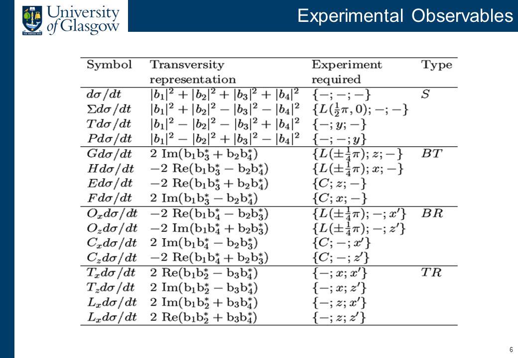6 Experimental Observables