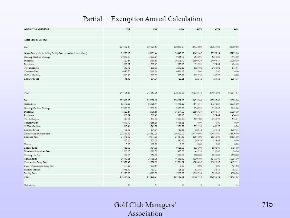 Partial Exemption Annual Calculation Golf Club Managers' Association 7 Annual VAT Calculation199819992000200120022003 Gross Taxable Income Bar127402.2