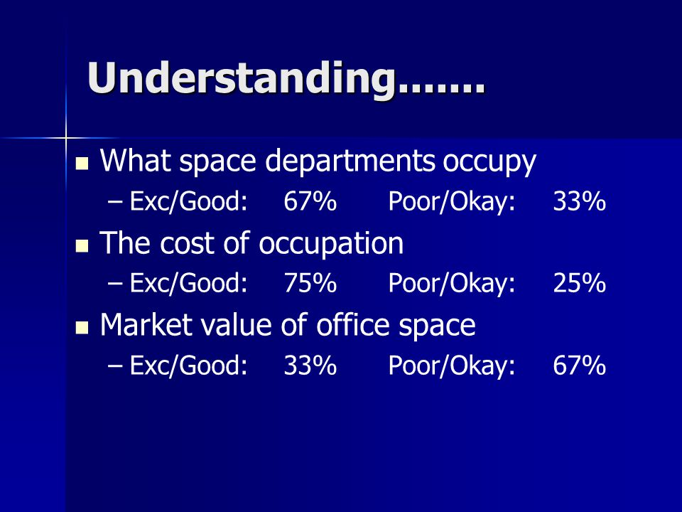 Understanding....... What space departments occupy – –Exc/Good: 67% Poor/Okay: 33% The cost of occupation – –Exc/Good: 75% Poor/Okay: 25% Market value