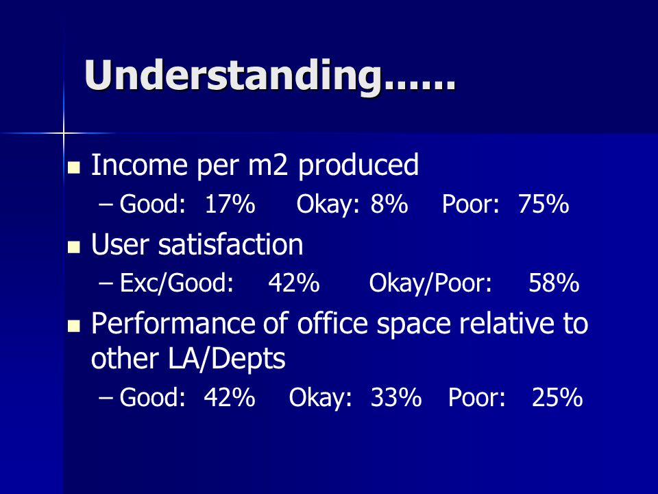 Understanding...... Income per m2 produced – –Good: 17% Okay: 8% Poor: 75% User satisfaction – –Exc/Good: 42% Okay/Poor: 58% Performance of office spa
