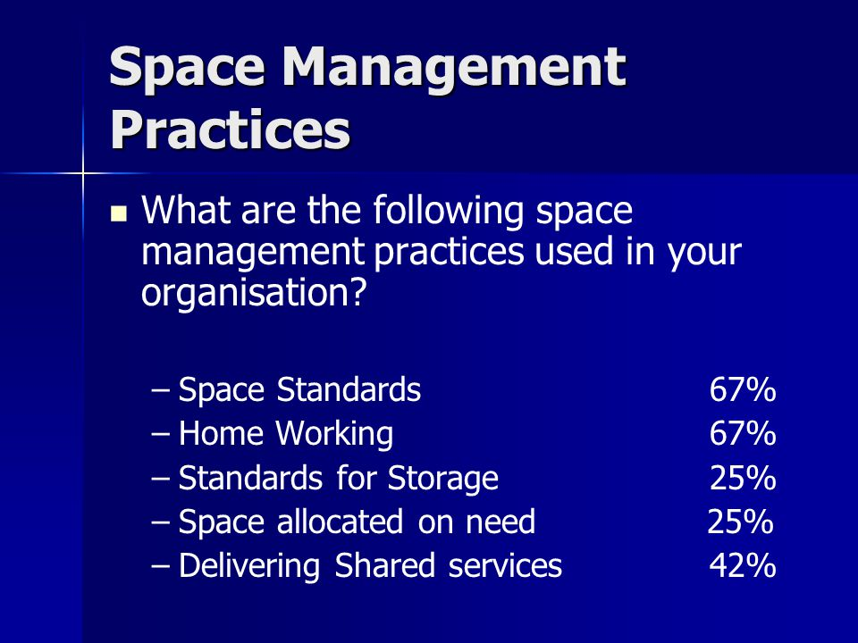 Space Management Practices What are the following space management practices used in your organisation? – –Space Standards67% – –Home Working67% – –St