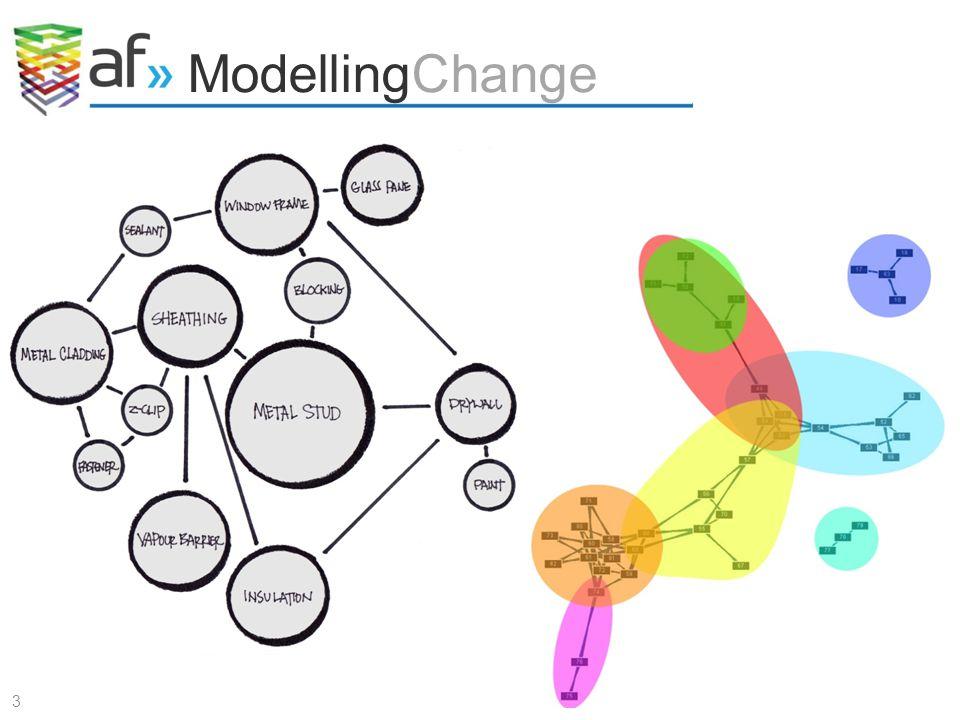 ModellingChange 3
