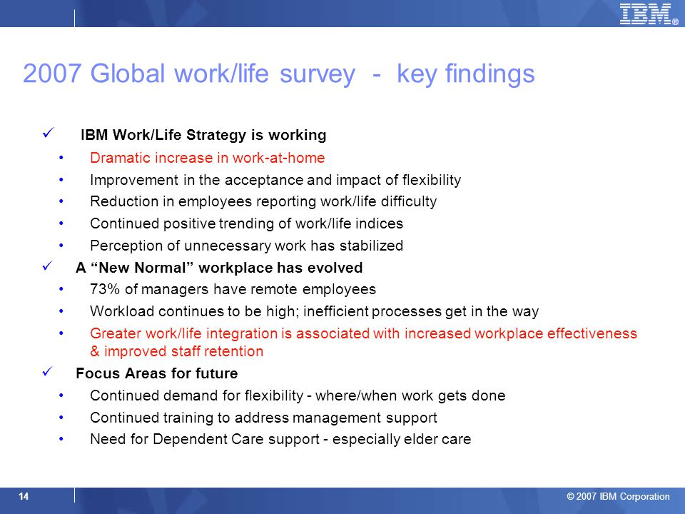 © 2007 IBM Corporation 14 2007 Global work/life survey - key findings IBM Work/Life Strategy is working Dramatic increase in work-at-home Improvement in the acceptance and impact of flexibility Reduction in employees reporting work/life difficulty Continued positive trending of work/life indices Perception of unnecessary work has stabilized A New Normal workplace has evolved 73% of managers have remote employees Workload continues to be high; inefficient processes get in the way Greater work/life integration is associated with increased workplace effectiveness & improved staff retention Focus Areas for future Continued demand for flexibility - where/when work gets done Continued training to address management support Need for Dependent Care support - especially elder care