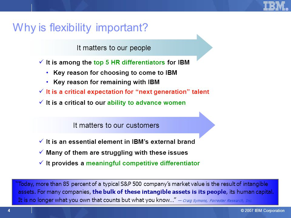 © 2007 IBM Corporation 4 Why is flexibility important.