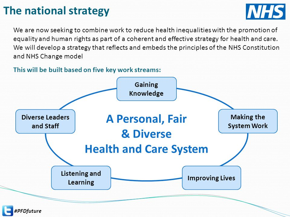 #PFDfuture We are now seeking to combine work to reduce health inequalities with the promotion of equality and human rights as part of a coherent and effective strategy for health and care.