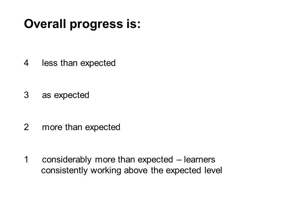 Overall progress is: 4 less than expected 3 as expected 2 more than expected 1 considerably more than expected – learners consistently working above the expected level