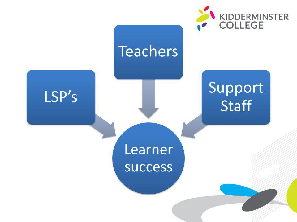 Learner success LSP'sTeachers Support Staff