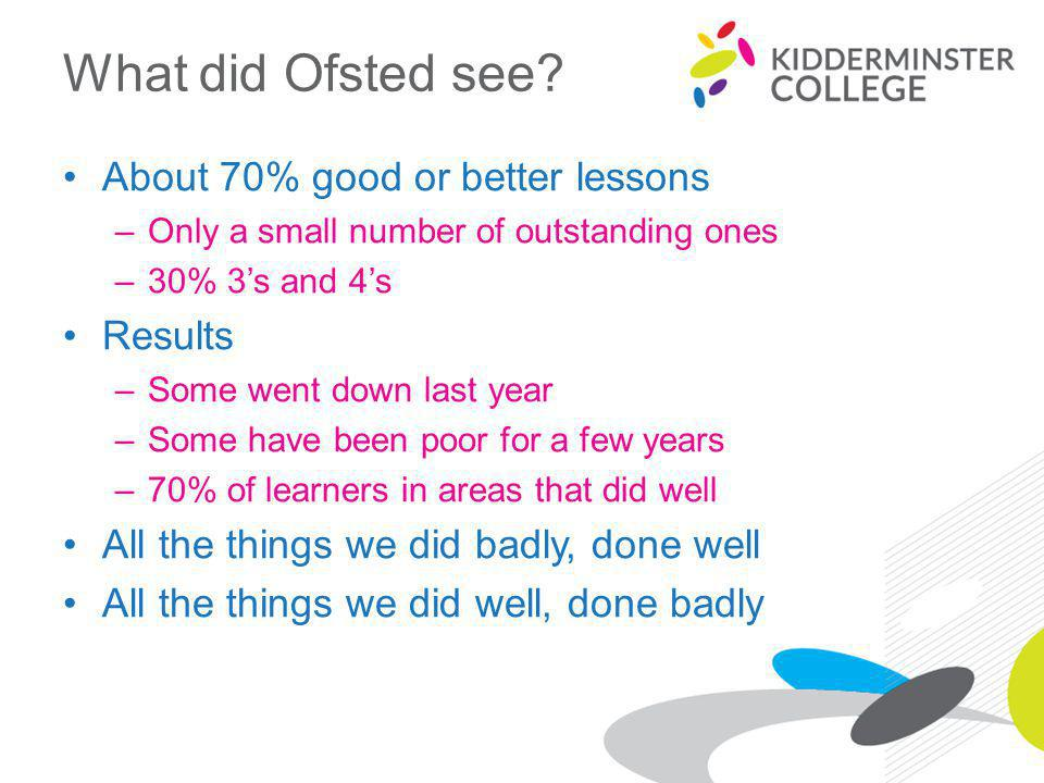 What did Ofsted see.