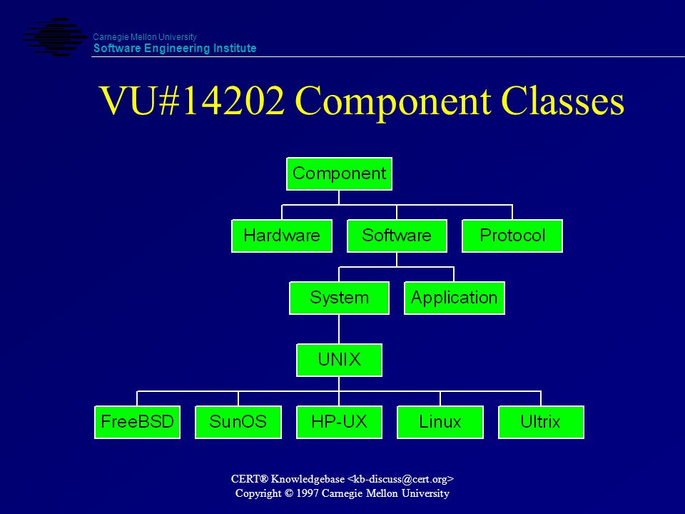 Carnegie Mellon University Software Engineering Institute CERT® Knowledgebase Copyright © 1997 Carnegie Mellon University VU#14202 Component
