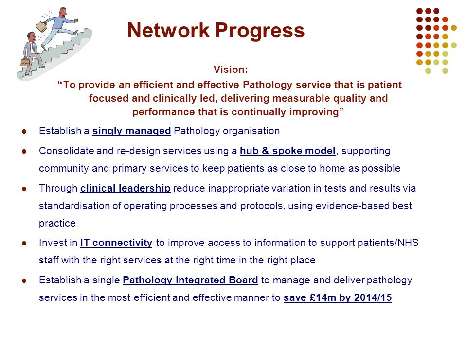 Network Progress Vision: To provide an efficient and effective Pathology service that is patient focused and clinically led, delivering measurable quality and performance that is continually improving Establish a singly managed Pathology organisation Consolidate and re-design services using a hub & spoke model, supporting community and primary services to keep patients as close to home as possible Through clinical leadership reduce inappropriate variation in tests and results via standardisation of operating processes and protocols, using evidence-based best practice Invest in IT connectivity to improve access to information to support patients/NHS staff with the right services at the right time in the right place Establish a single Pathology Integrated Board to manage and deliver pathology services in the most efficient and effective manner to save £14m by 2014/15