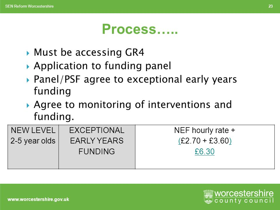 www.worcestershire.gov.uk 23SEN Reform Worcestershire Process…..