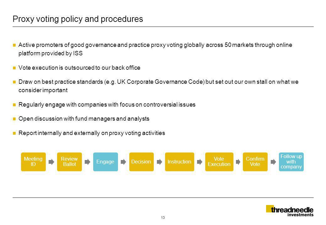 Active promoters of good governance and practice proxy voting globally across 50 markets through online platform provided by ISS Vote execution is outsourced to our back office Draw on best practice standards (e.g.