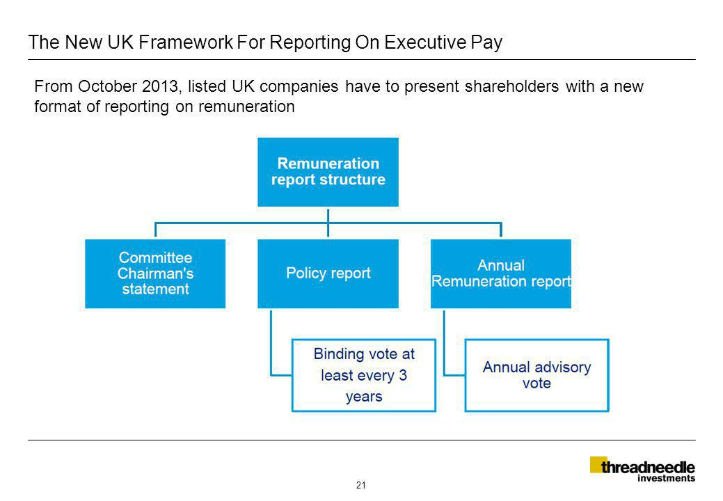 The New UK Framework For Reporting On Executive Pay 21 From October 2013, listed UK companies have to present shareholders with a new format of reporting on remuneration