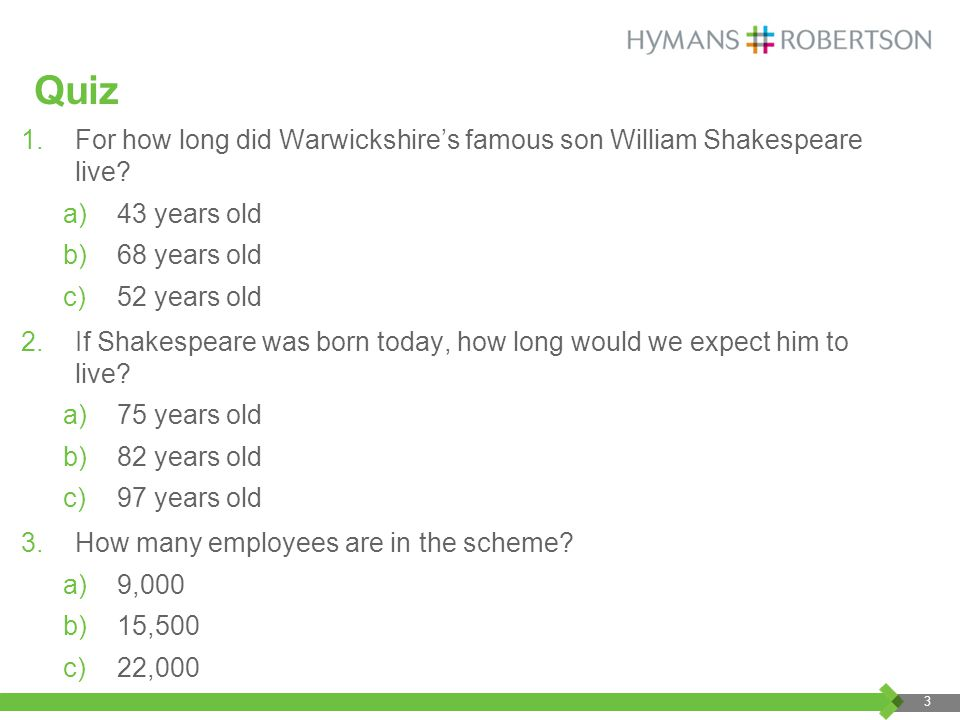 Quiz 1.For how long did Warwickshire's famous son William Shakespeare live.