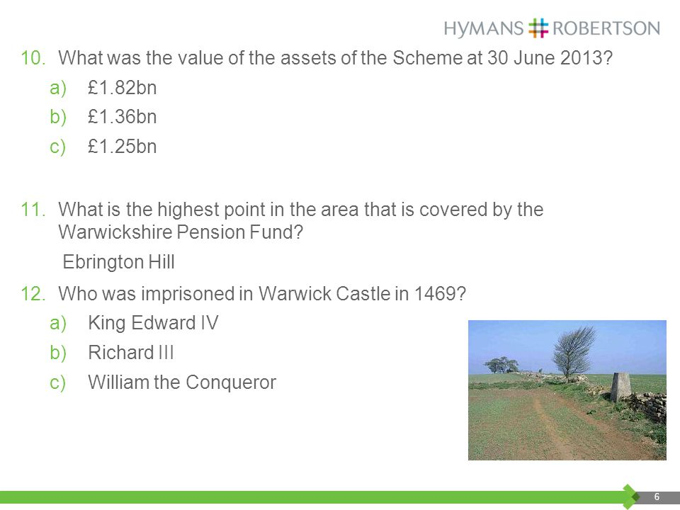 Background to the valuation