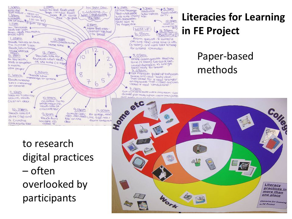 Paper-based methods to research digital practices – often overlooked by participants Literacies for Learning in FE Project