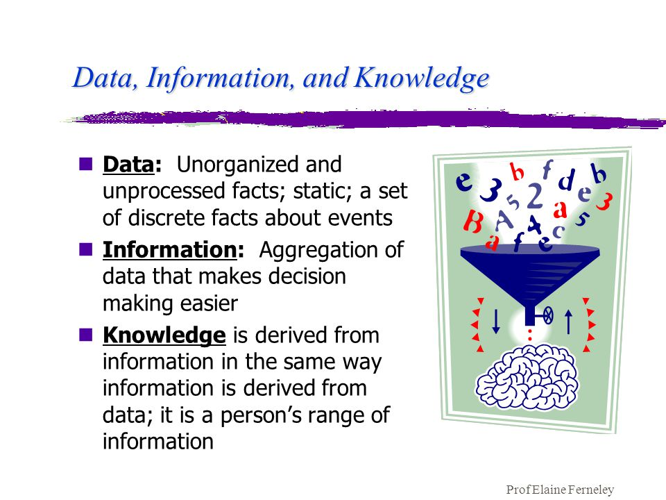Prof Elaine Ferneley Data, Information, and Knowledge nData: Unorganized and unprocessed facts; static; a set of discrete facts about events nInformation: Aggregation of data that makes decision making easier nKnowledge is derived from information in the same way information is derived from data; it is a person's range of information