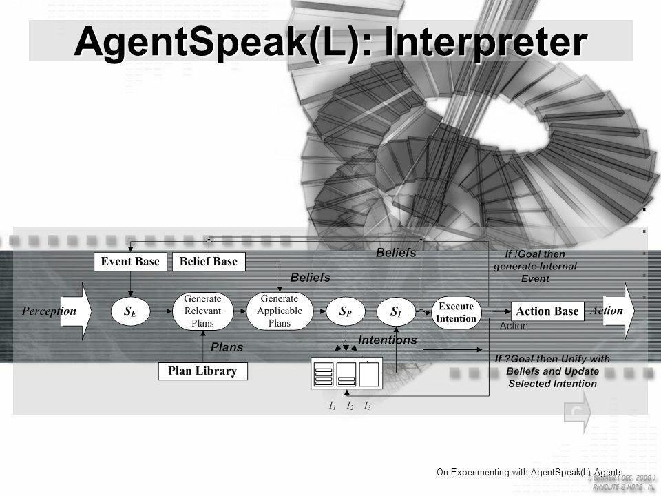 On Experimenting with AgentSpeak(L) Agents.......... AgentSpeak(L): Interpreter C
