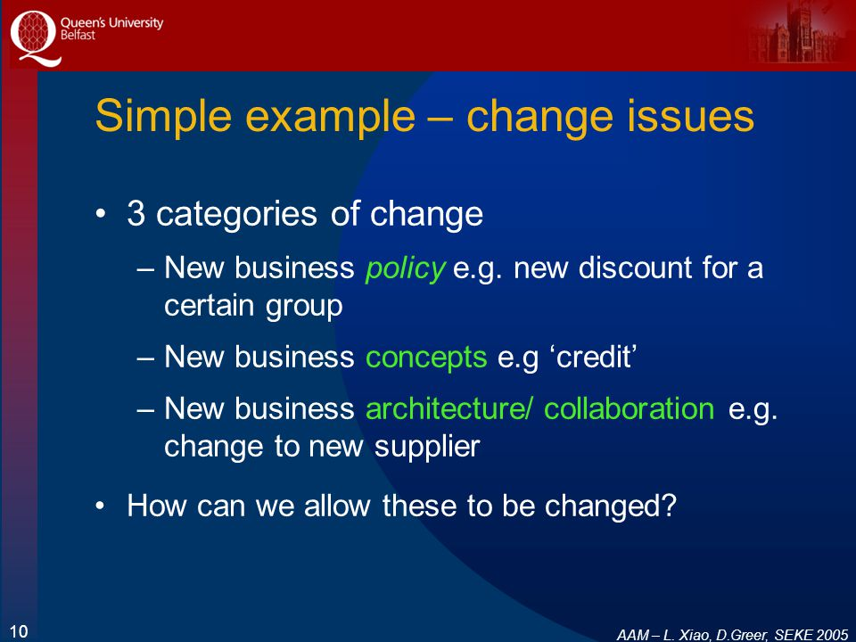 AAM – L. Xiao, D.Greer, SEKE 2005 10 Simple example – change issues 3 categories of change –New business policy e.g. new discount for a certain group