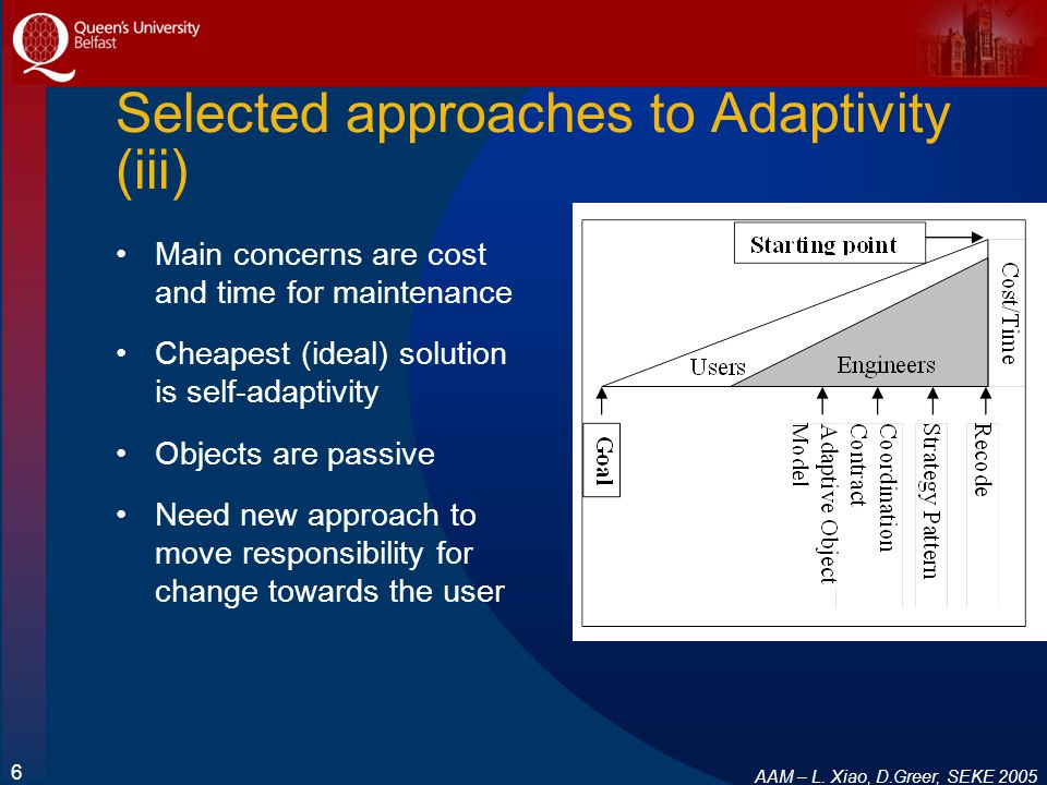 AAM – L. Xiao, D.Greer, SEKE 2005 6 Selected approaches to Adaptivity (iii) Main concerns are cost and time for maintenance Cheapest (ideal) solution
