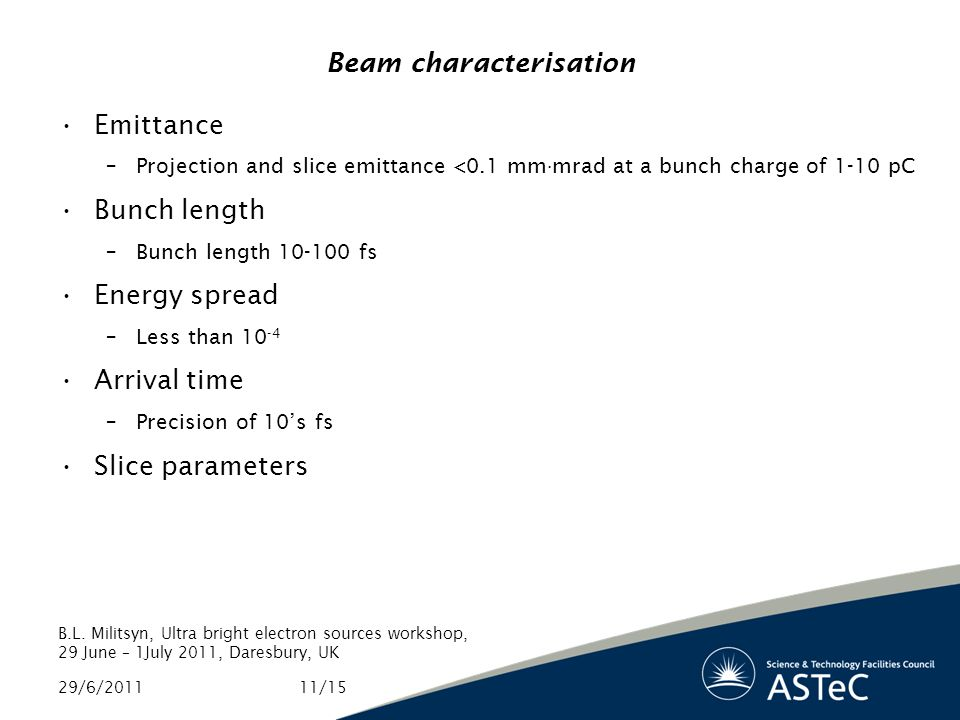 Beam characterisation Emittance –Projection and slice emittance <0.1 mm · mrad at a bunch charge of 1-10 pC Bunch length –Bunch length 10-100 fs Energy spread –Less than 10 -4 Arrival time –Precision of 10's fs Slice parameters 29/6/2011 B.L.
