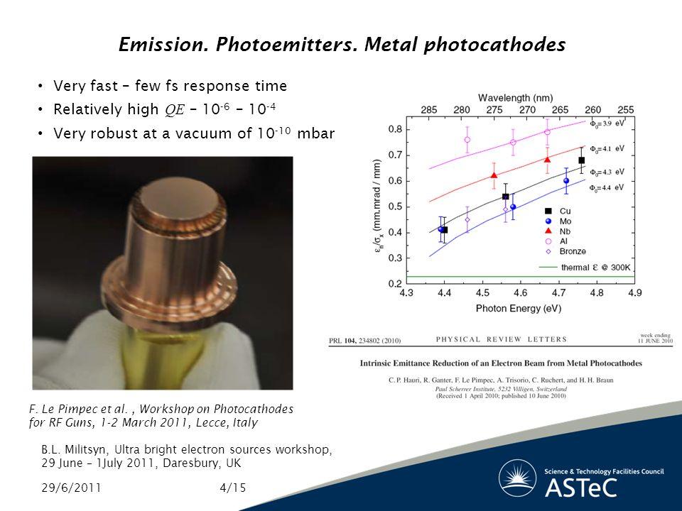 Emission. Photoemitters. Metal photocathodes B.L.
