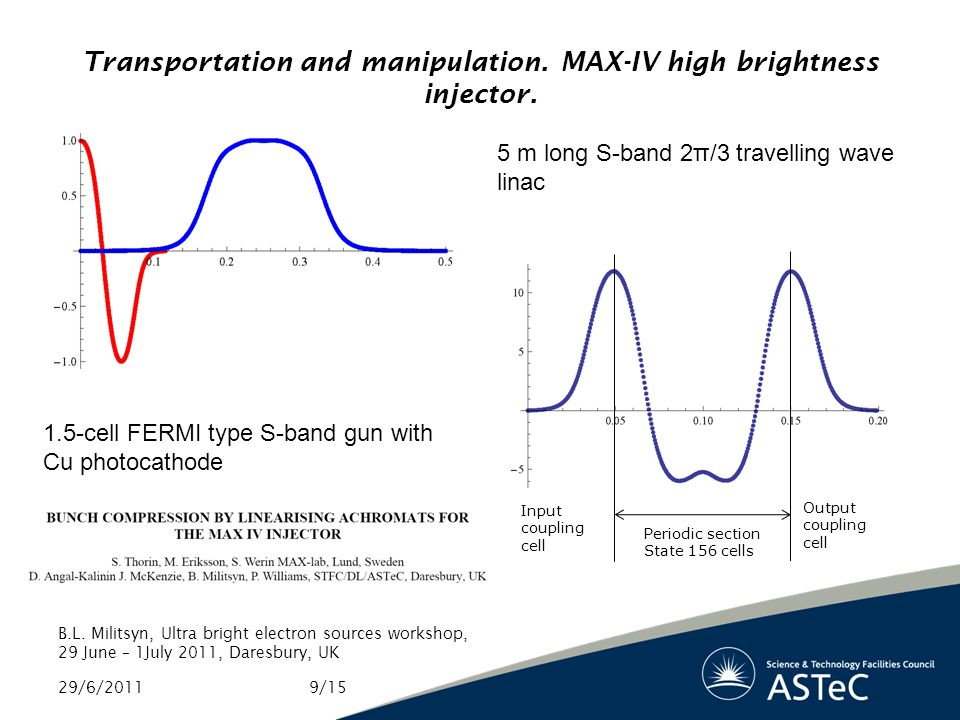 Transportation and manipulation. MAX-IV high brightness injector.