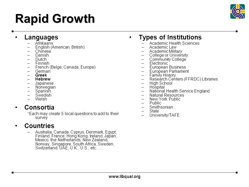 www.libqual.org Rapid Growth Languages –Afrikaans –English (American, British) –Chinese –Danish –Dutch –Finnish –French (Belge, Canada, Europe) –Germa