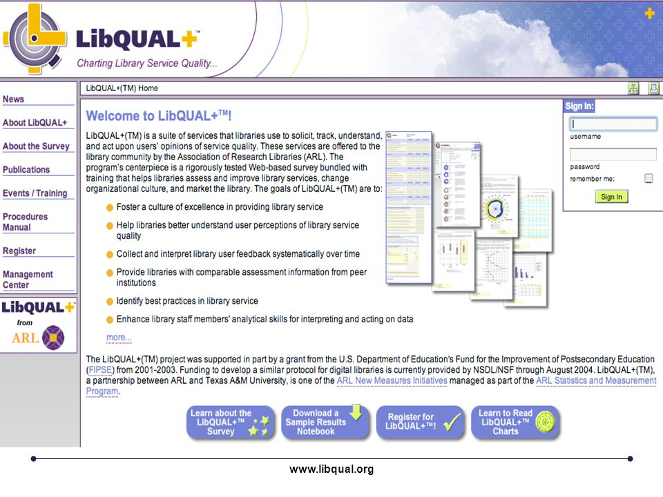 www.libqual.org Association of Research Libraries