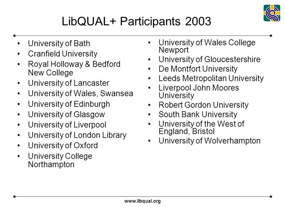 www.libqual.org LibQUAL+ Participants 2003 University of Bath Cranfield University Royal Holloway & Bedford New College University of Lancaster Univer