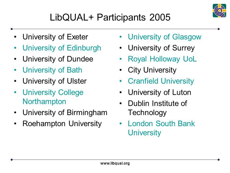www.libqual.org LibQUAL+ Participants 2005 University of Exeter University of Edinburgh University of Dundee University of Bath University of Ulster U