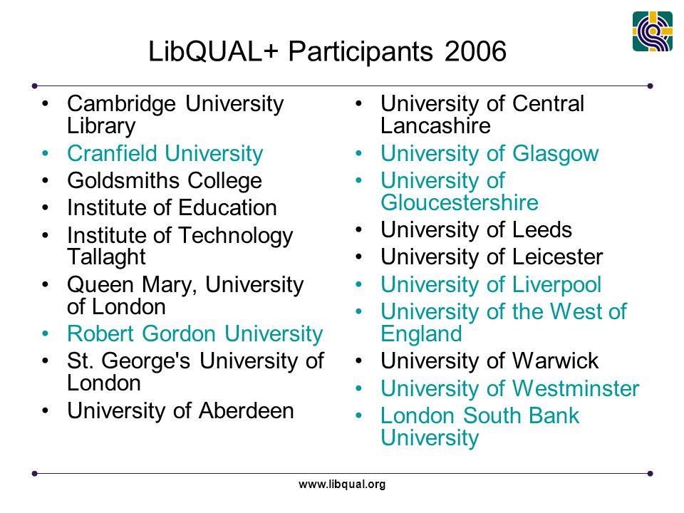 www.libqual.org LibQUAL+ Participants 2006 Cambridge University Library Cranfield University Goldsmiths College Institute of Education Institute of Te