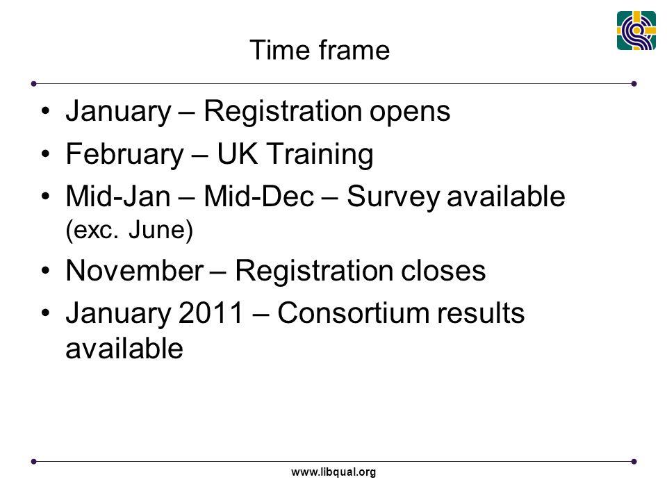 www.libqual.org Time frame January – Registration opens February – UK Training Mid-Jan – Mid-Dec – Survey available (exc. June) November – Registratio