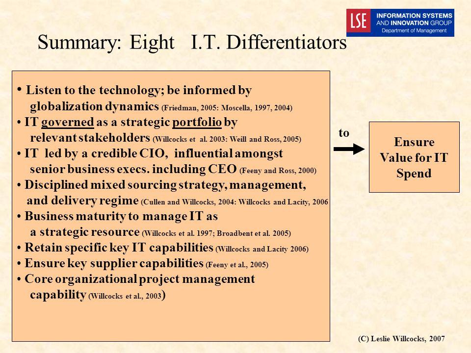 (C) Leslie Willcocks, 2007 Summary: Eight I.T.