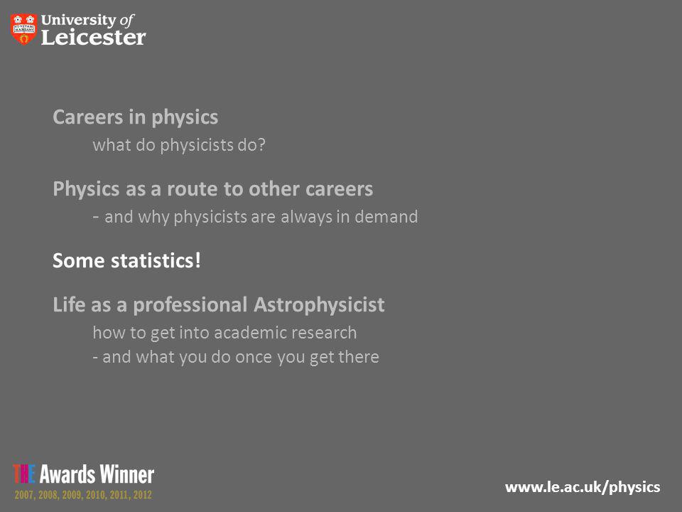 www.le.ac.uk/physics Careers in physics what do physicists do.