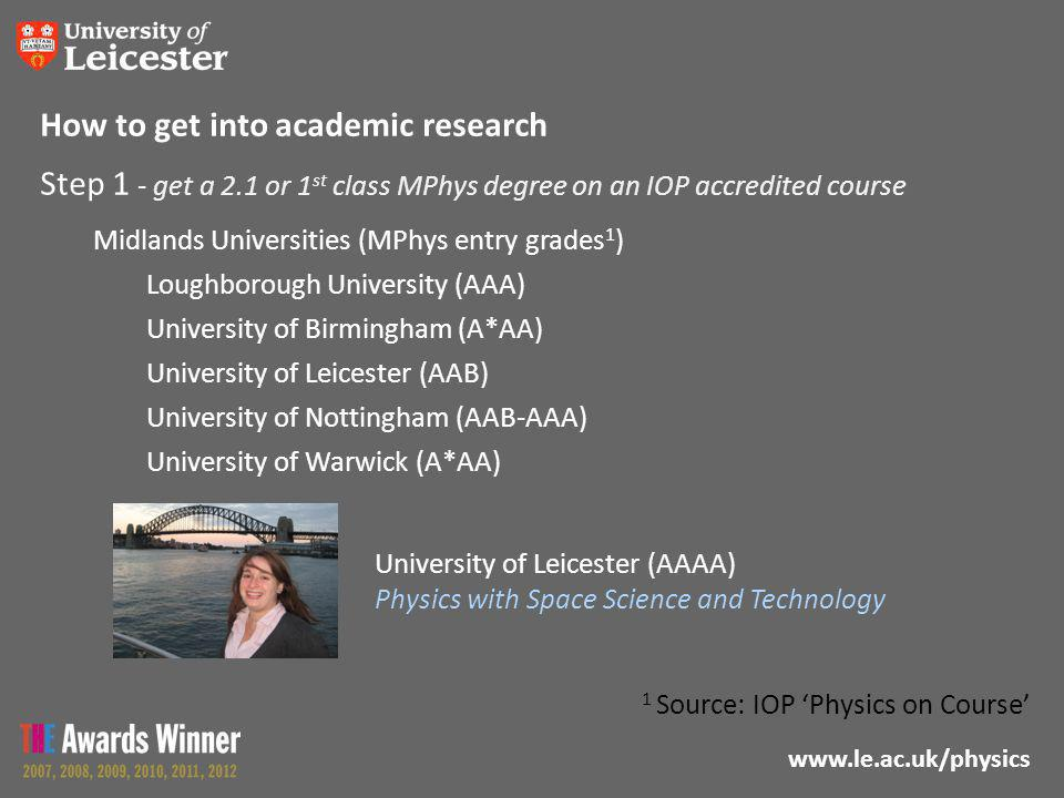 www.le.ac.uk/physics How to get into academic research Step 1 - get a 2.1 or 1 st class MPhys degree on an IOP accredited course Midlands Universities