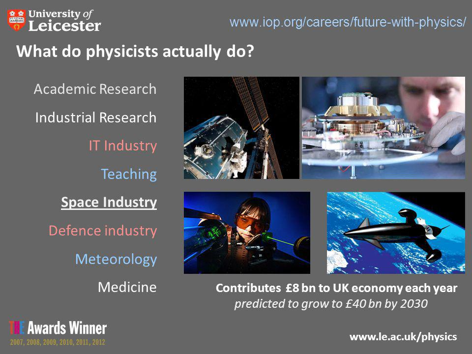 www.le.ac.uk/physics What do physicists actually do? Academic Research Industrial Research IT Industry Teaching Space Industry Defence industry Meteor