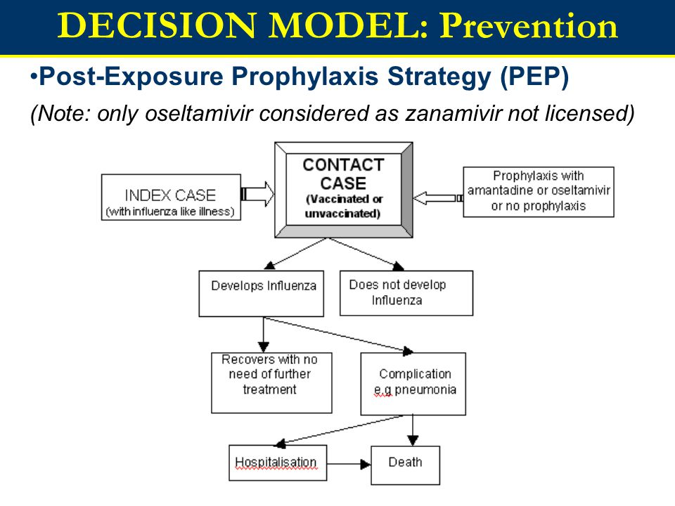 DECISION MODEL: Prevention Post-Exposure Prophylaxis Strategy (PEP) (Note: only oseltamivir considered as zanamivir not licensed)