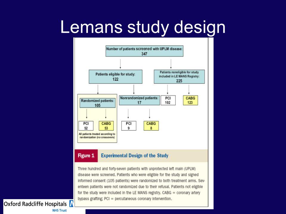 Lemans study design