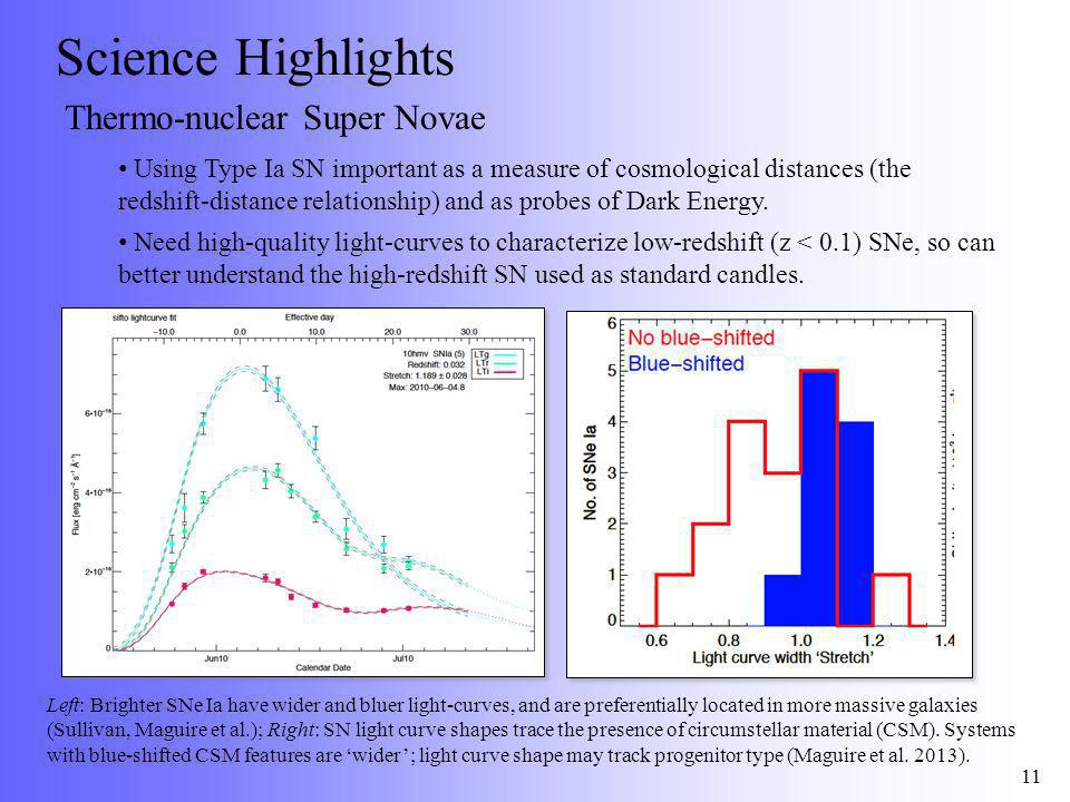 Science Highlights Thermo-nuclear Super Novae Using Type Ia SN important as a measure of cosmological distances (the redshift-distance relationship) and as probes of Dark Energy.