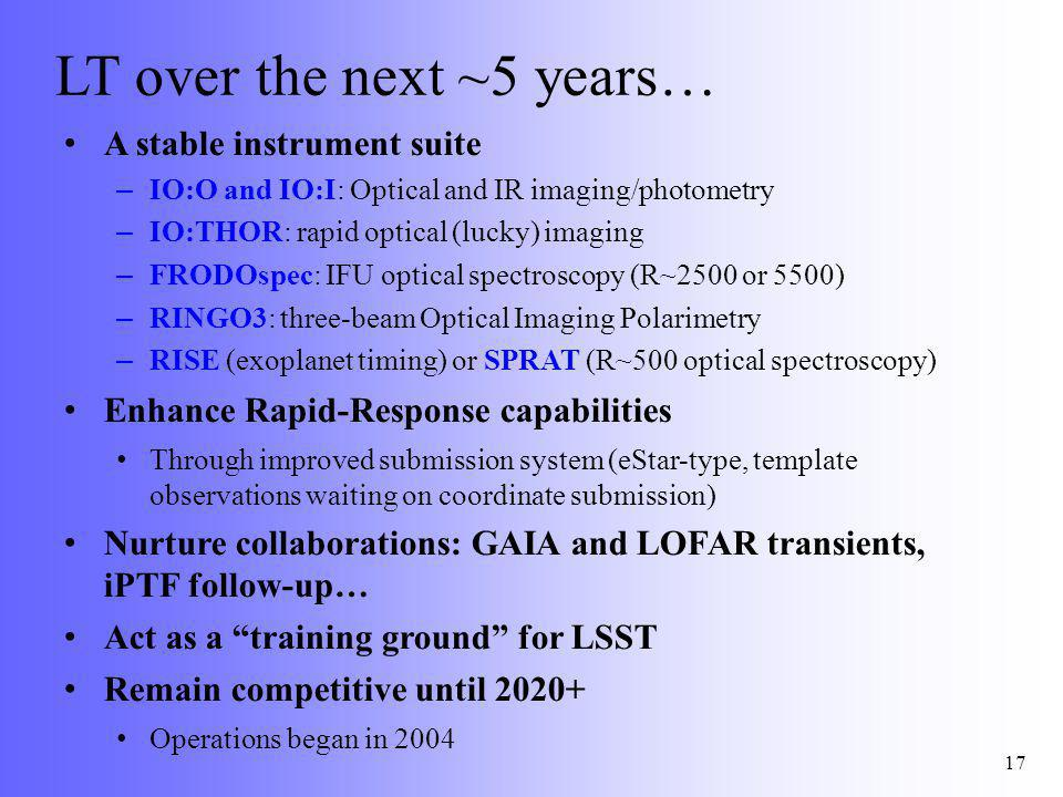 LT over the next ~5 years… A stable instrument suite – IO:O and IO:I: Optical and IR imaging/photometry – IO:THOR: rapid optical (lucky) imaging – FRODOspec: IFU optical spectroscopy (R~2500 or 5500) – RINGO3: three-beam Optical Imaging Polarimetry – RISE (exoplanet timing) or SPRAT (R~500 optical spectroscopy) Enhance Rapid-Response capabilities Through improved submission system (eStar-type, template observations waiting on coordinate submission) Nurture collaborations: GAIA and LOFAR transients, iPTF follow-up… Act as a training ground for LSST Remain competitive until 2020+ Operations began in 2004 17
