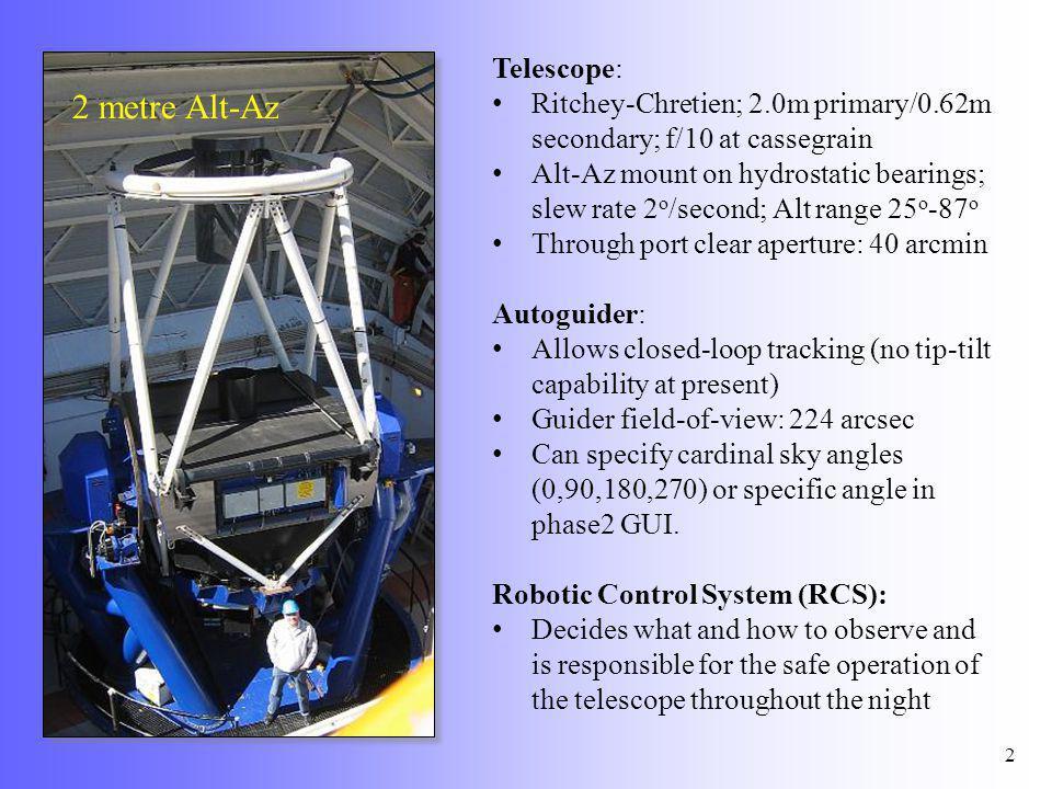 Instrumentation  IO:O (optical)  4096 x 4112 pixel e2v detector  10 FOV; 12 optical filters  IO:I (near-IR)  2048x2048 HgCdTe Hawaii 2RG  6' FOV; Y,J,H broad band imaging  IO:THOR  Short exposures (>0.01sec) possible  2' FoV; White-light 520-900 nm  RISE (QUB TRANSIT INSTRUMENT)  Short exposures (0.8 sec)  9' FoV; single fixed V+R filter FRODOspec IO:O IO:THOR