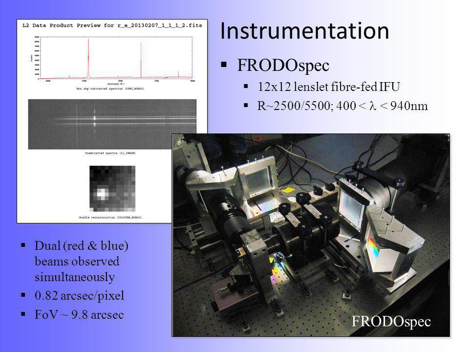 Other on-going science projects Asteroids and NEOs (Fitzsimmons et al.; Goldaraceno et al.; Vaduvescu et al.) Occultations by Trans-Neptunian Objects (Moreno et al.) Exoplanet detection via microlensing (Horne et al.) X-ray transients and binaries (Monos-Darias et al.; Espinosa et al.) 15 FU Ori and T Tauri outbursts – episodic accretion and outflows (Sigurdsson et al.; Naylor et al.; Davis et al.) Galactic and extra-galactic Novae – short and long period monitoring (Darnley, Bode et al.; Ederoclite et al.) High-z Quasar monitoring (Simpson et al.) LOFAR transients follow-up (Fender, Bersier et al.)